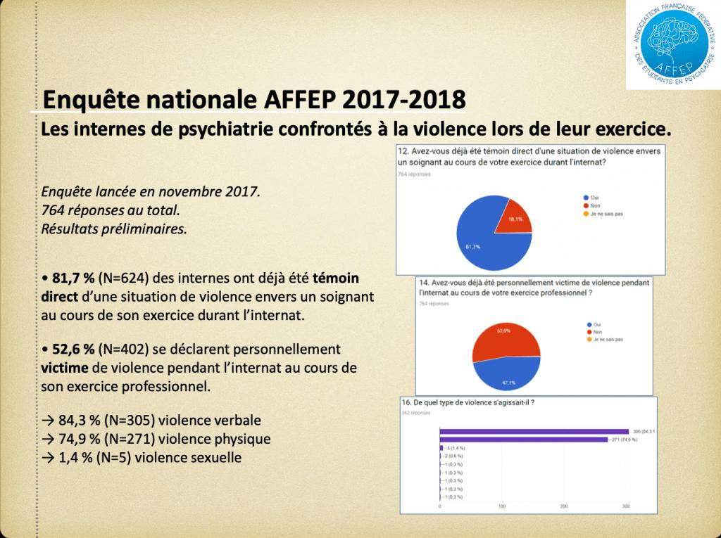 2016-2017 Les internes confrontés à la violence